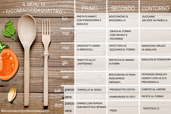 menu settimanale del rientro