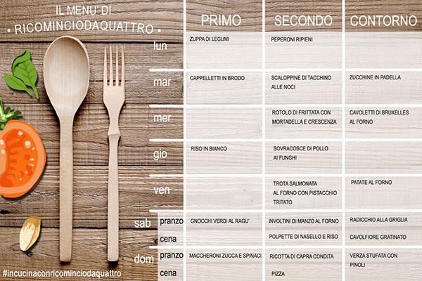 Dieta Settimanale Equilibrata : Menu settimanale ricomincio da quattro