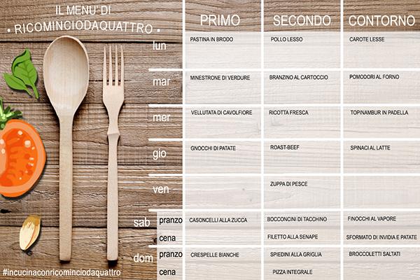 menu settimanale