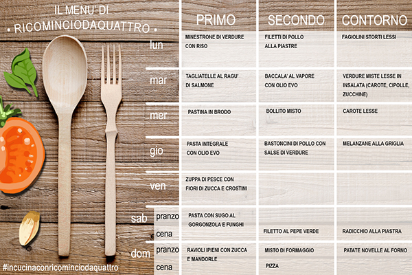 menu settimanale di ottobre
