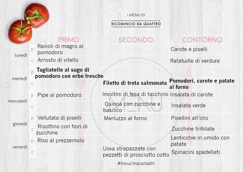 menu settimanale di aprile Ricominciodaquattro