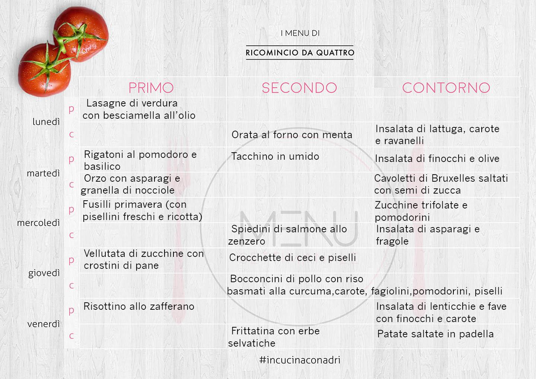 menu settimanale di maggio Ricominciodaquattro