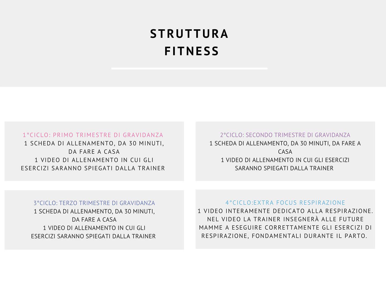 benessere in gravidanza tra fitness e alimentazione_Ricominciodaquattro