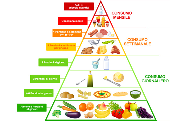 Dieta zona menu 10